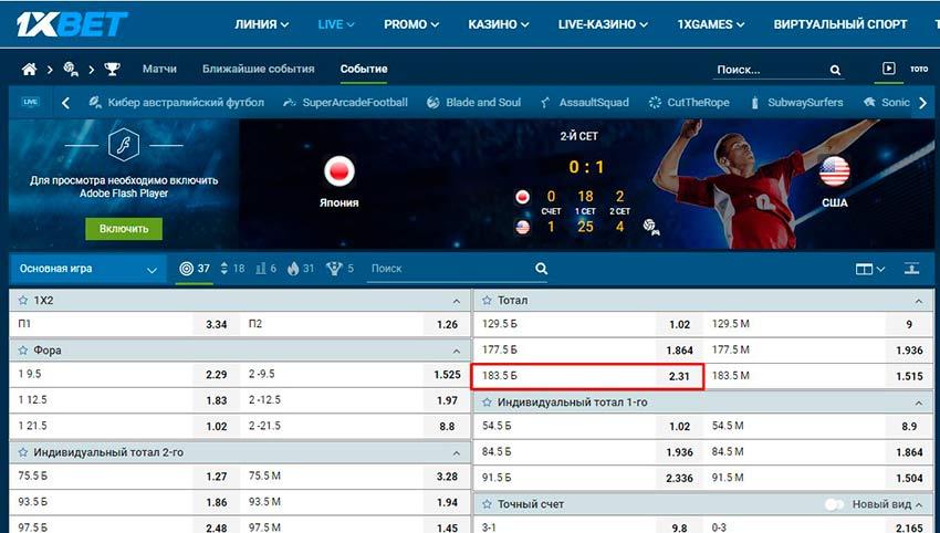 обзор котировок на матч Японии и США